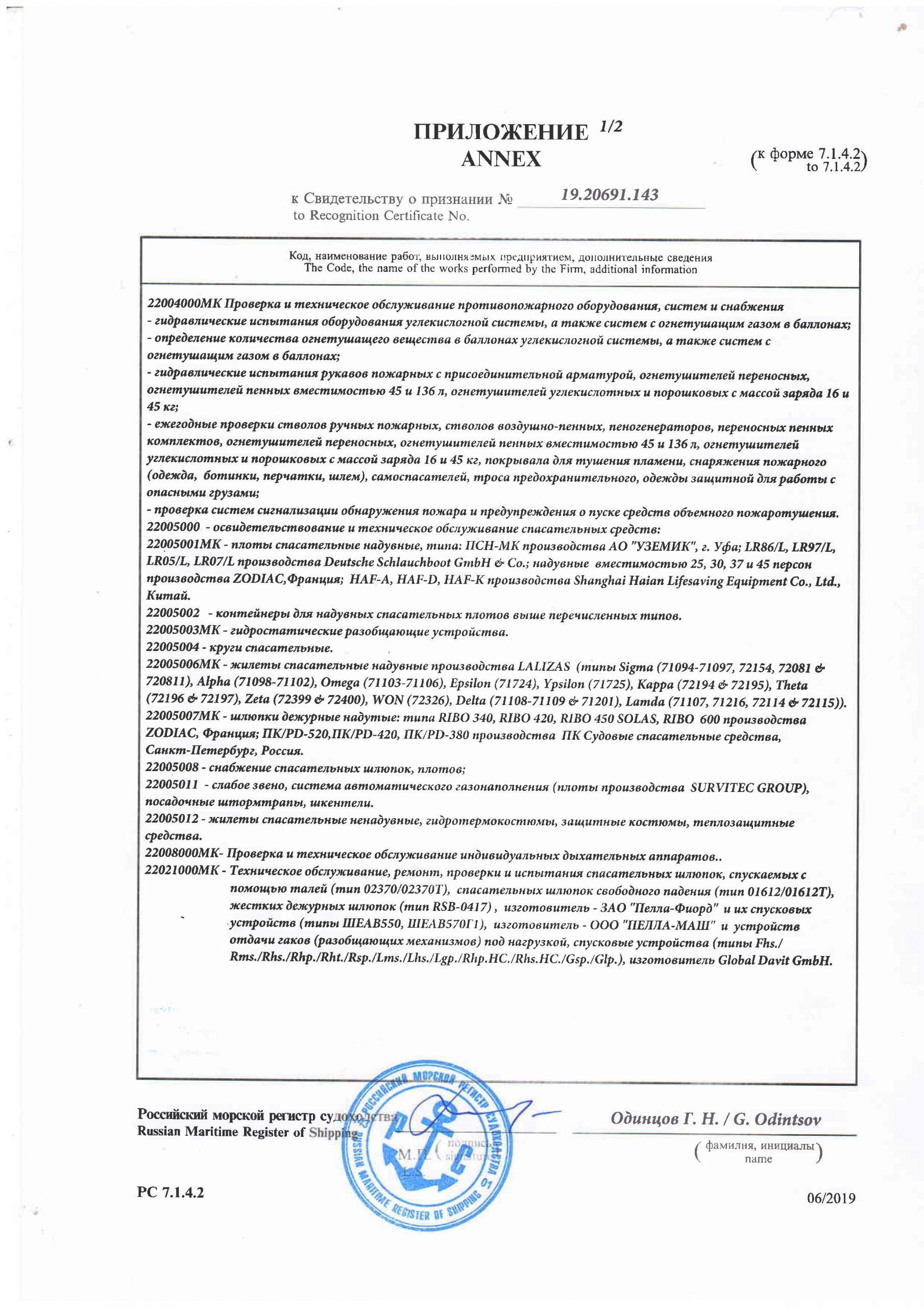 Свид. о признании ССЗС, МНУ приложение